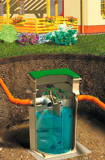 Как мы устанавливаем очистные станции в Балабаново
